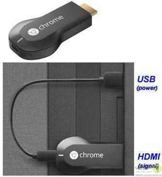 دانگل اچ دی ام آی (HDMI Dongle)