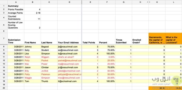 آزمون آنلاین Google Forms