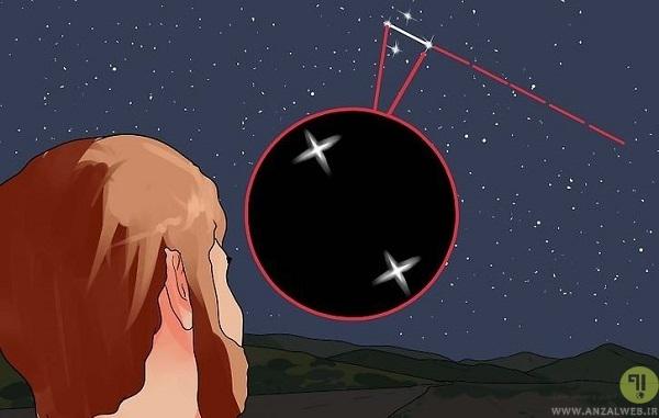 آموزش جهت یابی بدون قطب نما و با کمک ستارگان صلیبی