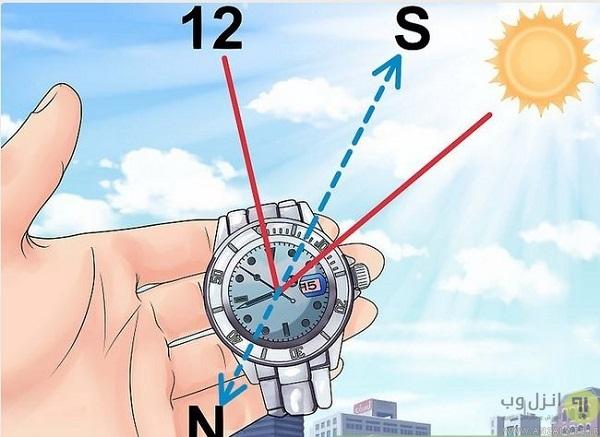 آموزش جهت یابی با ساعت