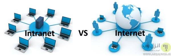 تفاوت های اینترنت و اینترانت