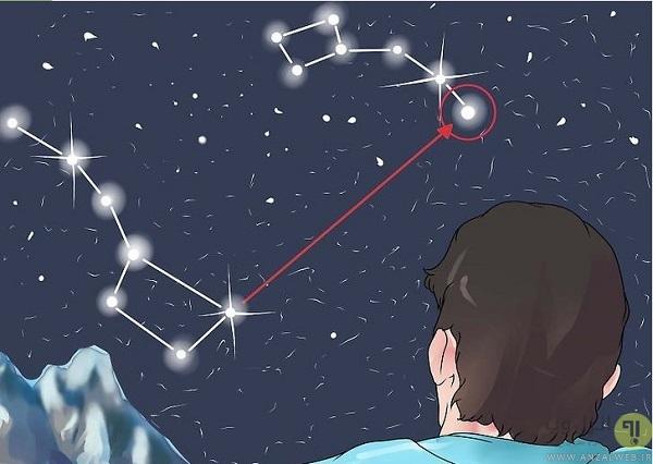 جهت یابی با ستارگان