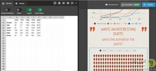 ساخت اینفوگرافیک آنلاین با infogr.am