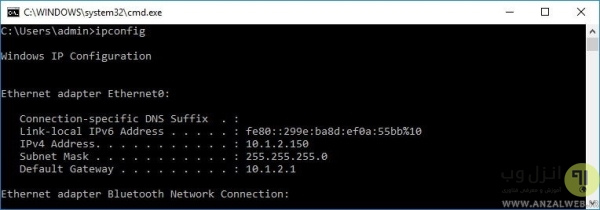 فروارد کردن و باز کردن پورت روی مودم برای اتصال ریموت دسکتاپ در شبکه private