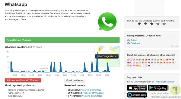 چک وضعیت سرور های واتس اپ در مشکل اتصال به واتس اپ