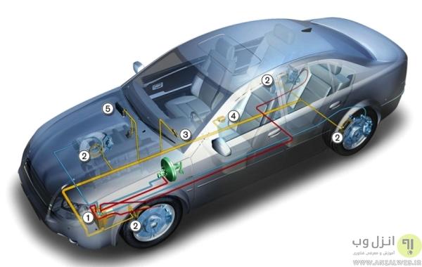 مشخصات فنی آپشن ESP و لوازم مورد نیاز نصب سیستم ESP