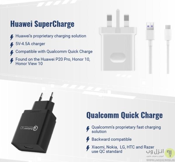 سایر استاندارد های فست شارژ گوشی