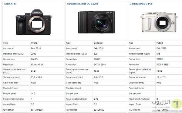 مقایسه دوربین های عکاسی سونی و کانن