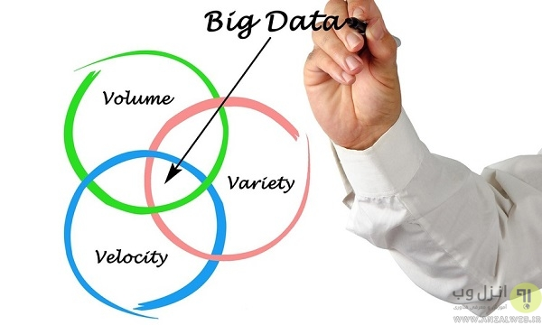 پروژه big data