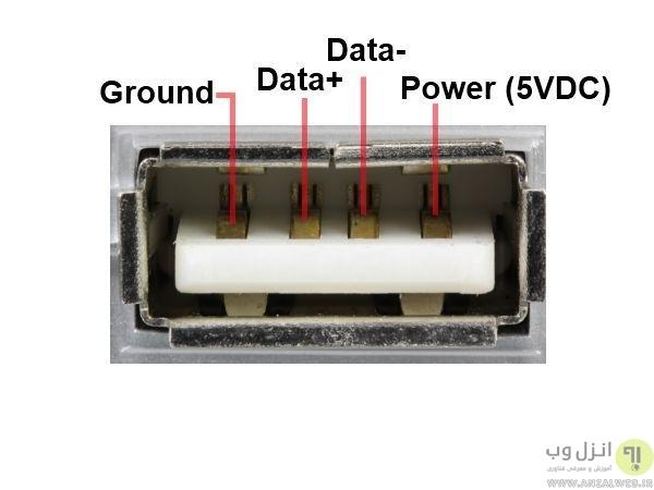 اطلاعات لازم برای کار فنی در آموزش ساخت کابل یو اس بی