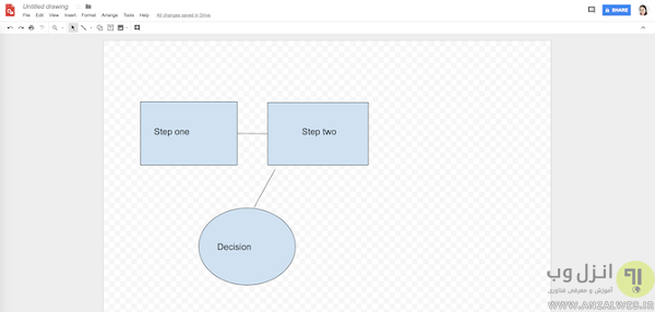 ساخت چارت سازمانی آنلاین