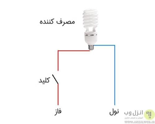 چشمک زدن لامپ کم مصرف به دلیل سیم کشی غیر صحیح