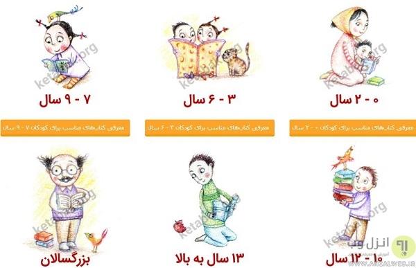معرفی کتاب کودک