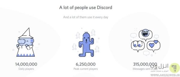اموزش کار با Discord، دیسکورد چیست؟