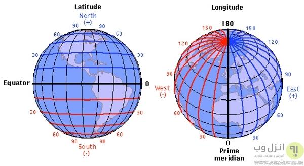 محاسبه فاصله مختصات جغرافیایی در گوگل مپ، مختصات جغرافیایی چیست؟
