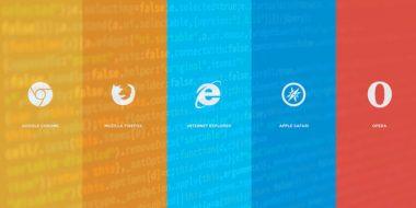 فعال سازی جاوا اسکریپت در مرورگر کروم ، فایرفاکس و کامپیوتر و گوشی اندروید و..