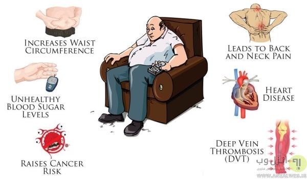 عوارض نشستن زیاد، افزایش خطر مرگ زود هنگام با زیاد نشستن