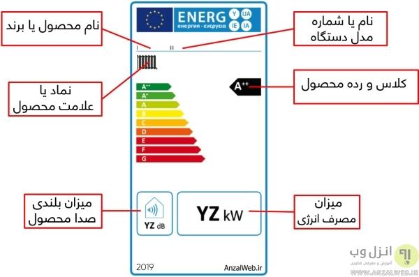 برچسب انرژی چیست؟