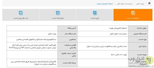 روش استعلام کد ملی برای سازمان ها و ارگان ها جهت بررسی آنلاین کد ملی