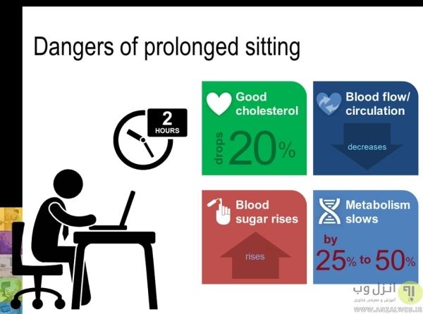 دلایل خطرناک بودن و عوارض نشستن زیاد پشت میز