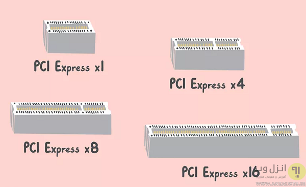 اسلات pci express 32 bit