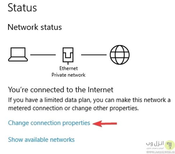 تغییرات حالت شبکه به Private