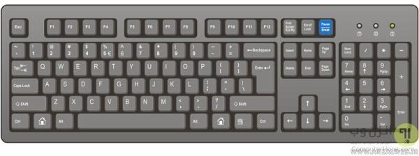 دکمه Pause Break در کیبورد کامپیوتر کجاست؟
