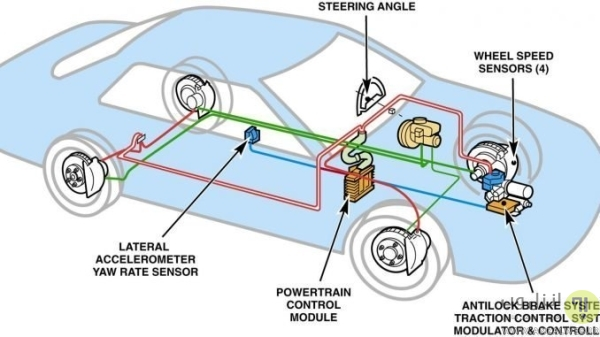 روشن ماندن چراغ ABS پراید و..، ABS از چه اجزایی تشکیل شده است و چگونه کار می کند؟