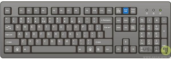 دکمه scroll lock در لپ تاپ کجاست