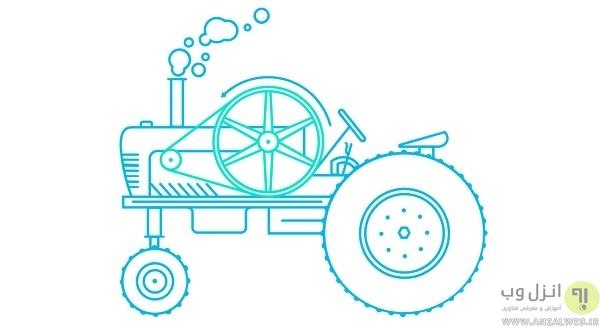 بازاریابی چرخنده چیست؟