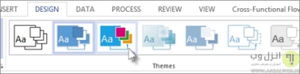 سفارشی سازی اشکال، آموزش رسم نمودار در ویزیو