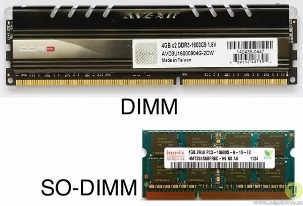 تفاوت RAM لپ تاپ و کامپیوتر، راهنمای خرید رم برای کامپیوتر