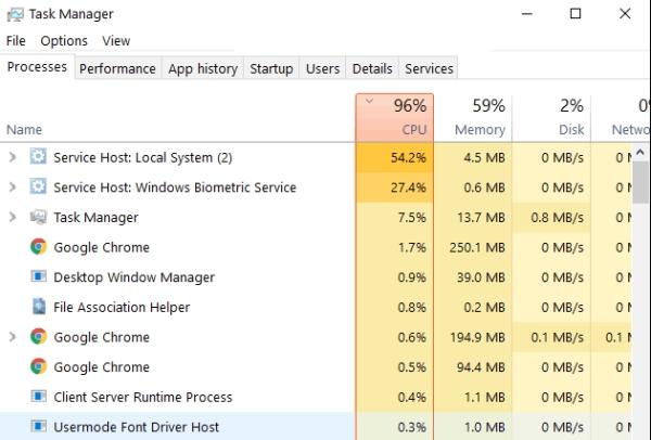 استفاده از Task Manager برای حل مشکل عدم نمایش نشانگر موس