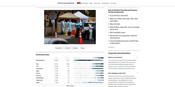 بررسی آمار ویروس کویید 19 در سرویس New York Times
