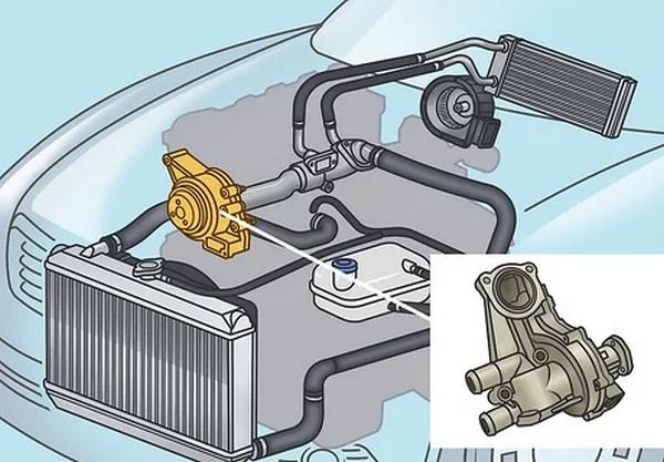 قدامات لازم در هنگام جوش آوردن خودرو