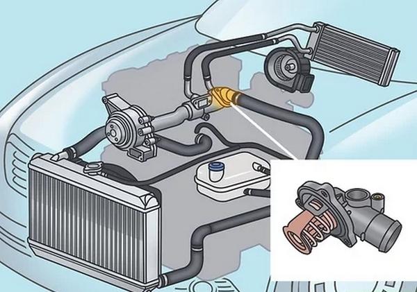 علت جوش آوردن ماشین در هوای سرد
