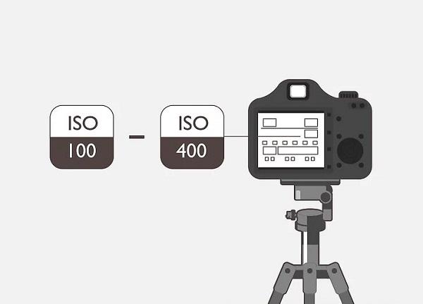 عکاسی پرتره در خانه با تنظیم ISO
