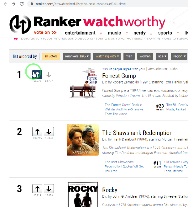 لیست بهترین فیلم های دنیا در سایت Ranker
