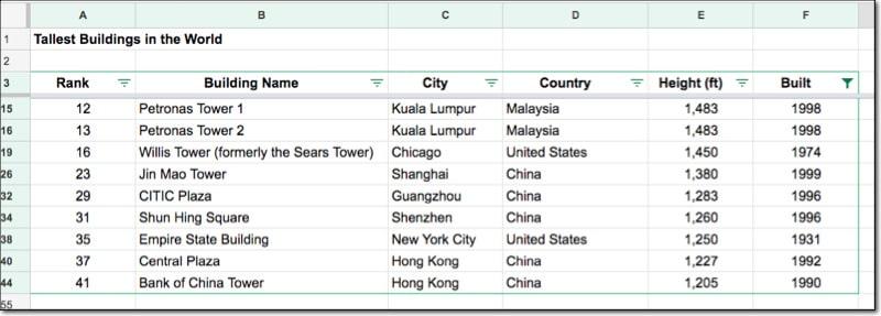 فیلتر کردن داده ها در گوگل شیت