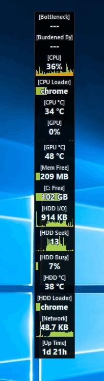 نمایش میزان استفاده از CPU و RAM با Moo0 System Monitor