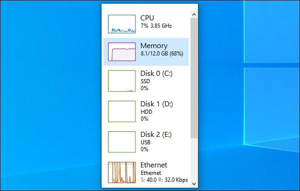 نمایش CPU در ویندوز 10 با Taskbar