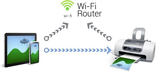 نحوه اتصال پرینتر وای فای 1