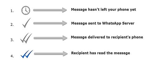 پاک نشدن پیام در واتساپ