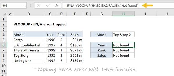 مشکل vlookup در اکسل، ارور های #N/A در تابع VLOOKUP اکسل