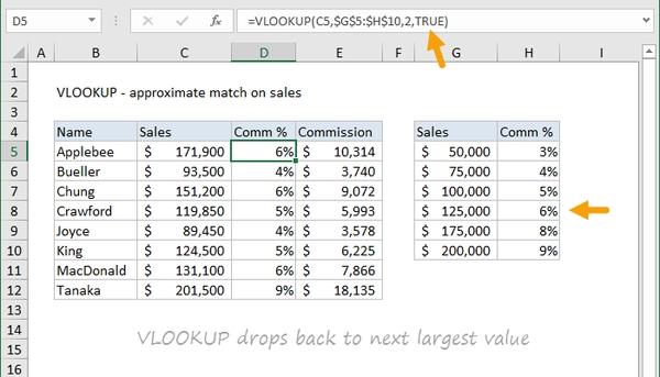 آموزش دستور vlookup در اکسل، مطابقت تقریبی برای آموزش vlookup در حسابداری