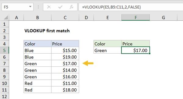 طرز کار تابع vlookup در excel، پیدا کردن اولین مقدار (تابع vlookup در فاکتور فروش و..)
