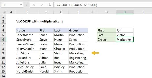 کاربرد vlookup در excel با جستجو چند معیاره، چگونه در اکسل از vlookup استفاده کنیم؟
