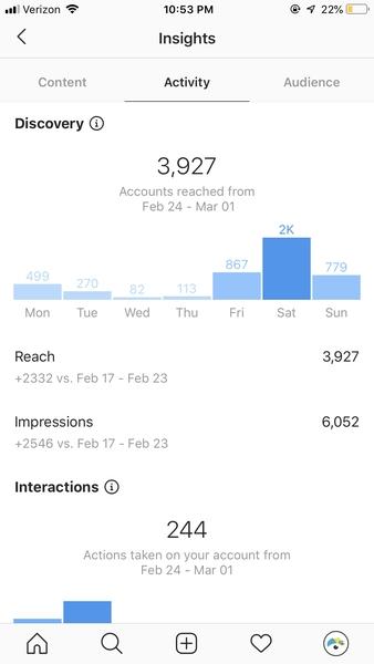تجزیه و تحلیل حساب (تفاوت در صفحه مشاغل اینستاگرام)