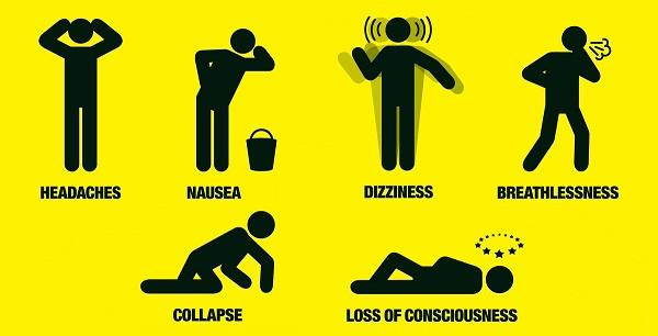 بخاری بدون دودکش