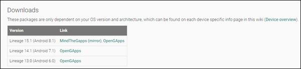 آموزش جدید نحوه نصب ROM سفارشی برای OS Lineage